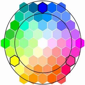 les couleurs de sophie vocabulaire With vert couleur chaude ou froide 8 les couleurs de sophie vocabulaire