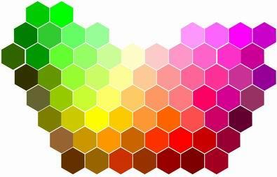 Les couleurs de sophie vocabulaire - Tableau couleur chaude ...